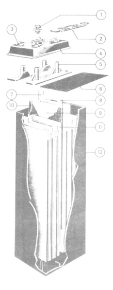 Battery Cell Construction